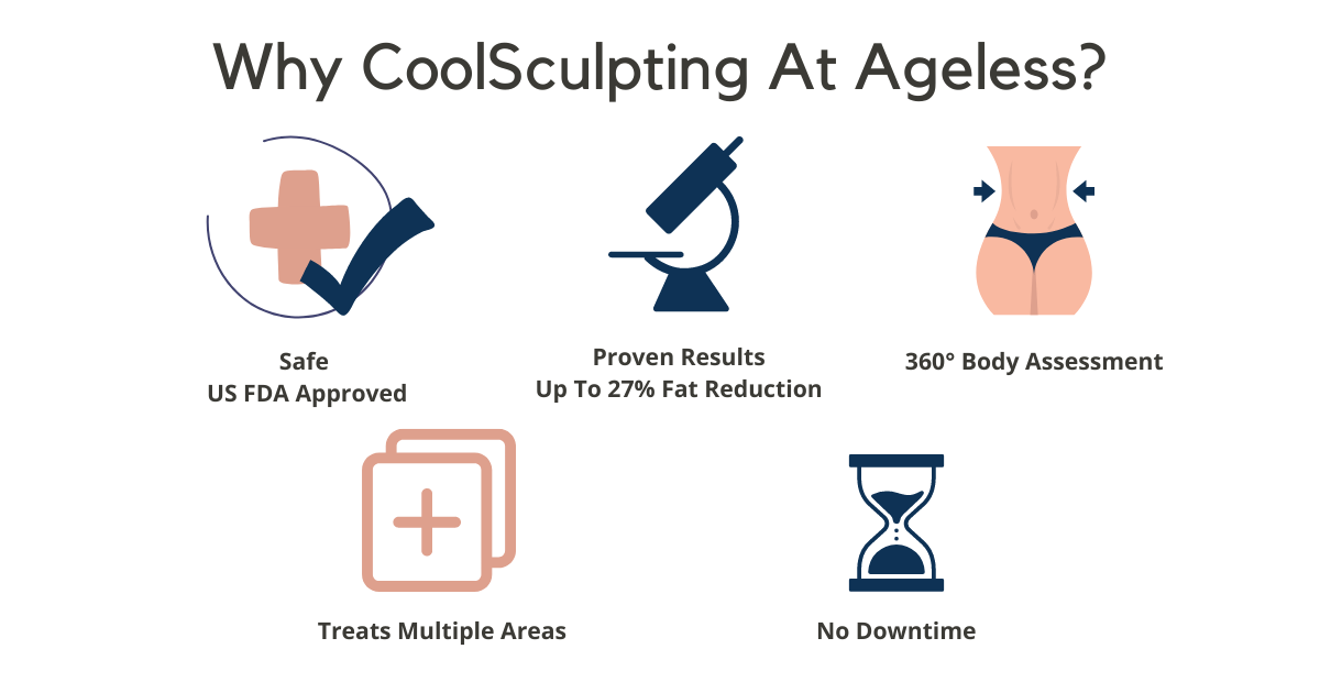 ageless medi-aesthetics, fat loss, fat reduction, weight loss, coolsculpting