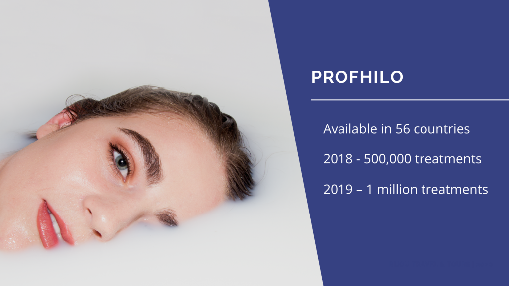 aesthetics treatments, skin quality, anti-aging, pigmentation, brightening, acne, scars, skin boosters, Rejuran, Profhilo, Botox, lasers, Dr. Lam Bee Lan, Ageless Medical