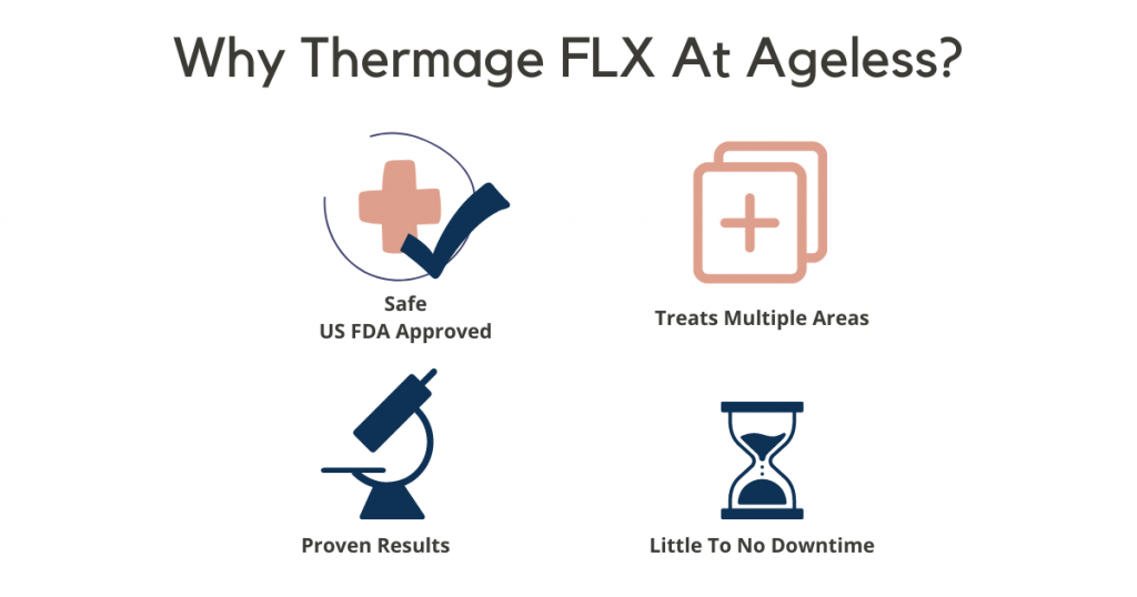 thermage FLX, ageless medical, non invasive face lift, dr lam bee lan