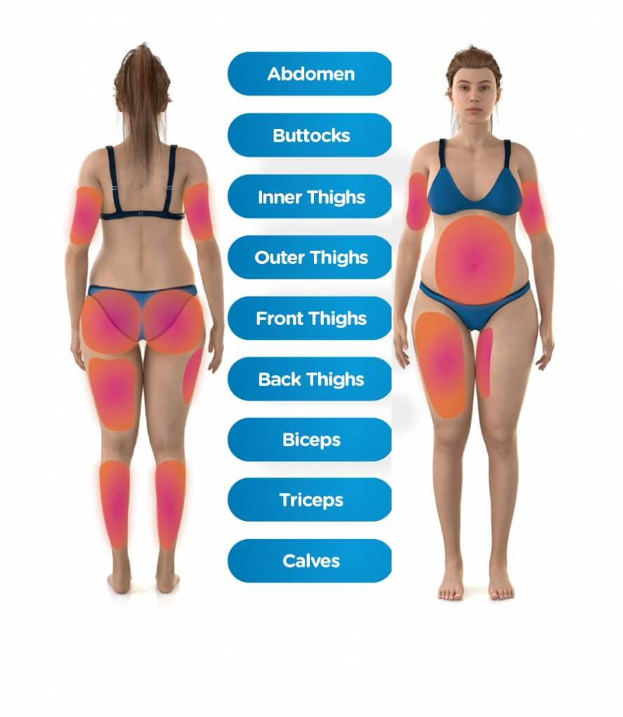 fat reduction, fat loss, weight loss, ageless medical, ageless medi-aesthetics, dr lam bee lan, visceral fat, body contouring, body tightening, muscle building, emsculpt neo
